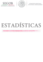 Estad�sticas